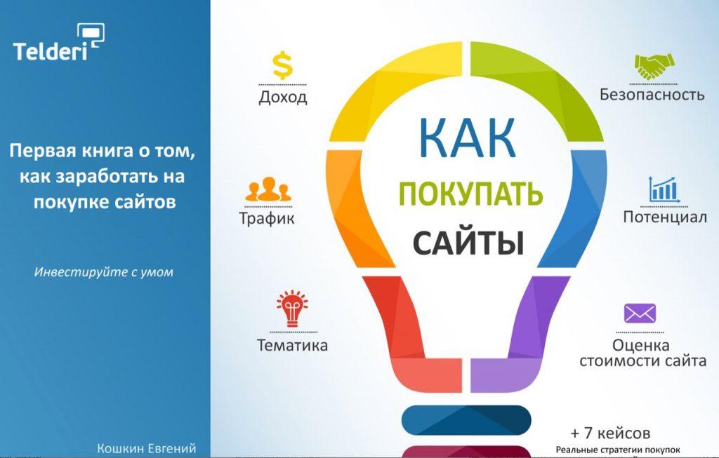 Как покупать сайты. Евгений Кошкин